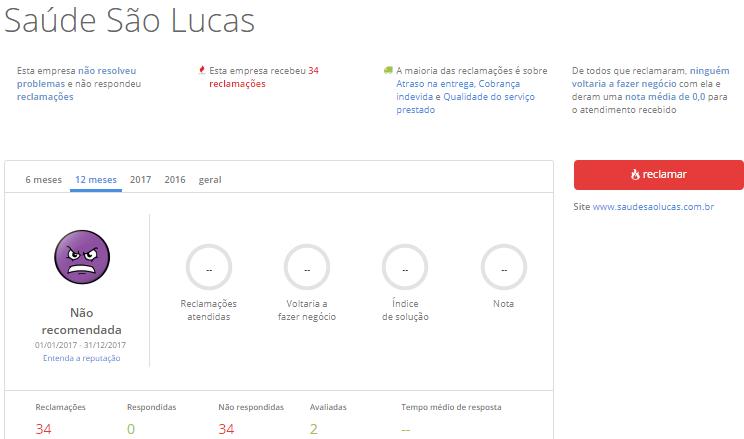 Plano de saúde São Lucas