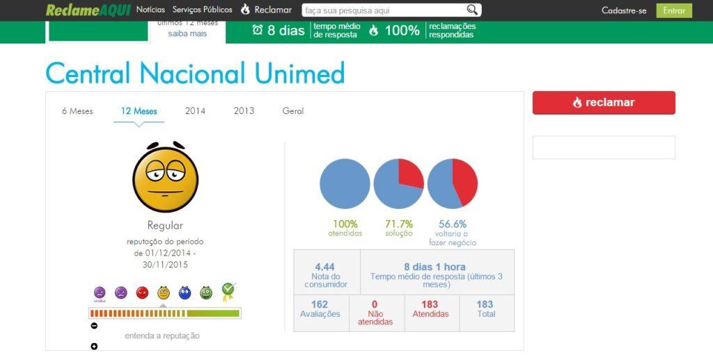 Unimed (central Nacional)