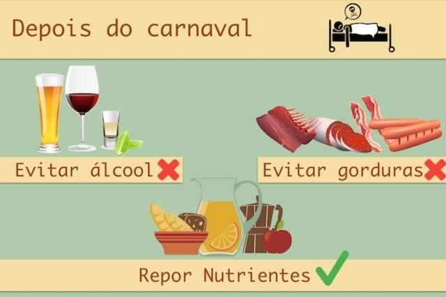 Carnaval: depois da folia