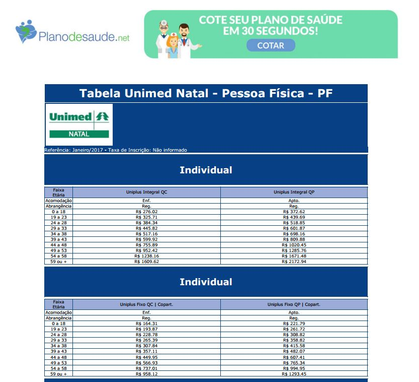 Unimed tabela de preços 2017 - Natal