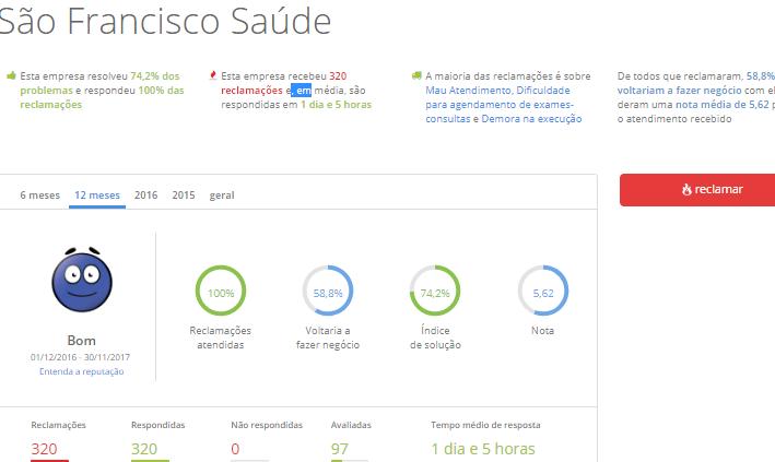 Tabela de preços plano de saúde São Francisco